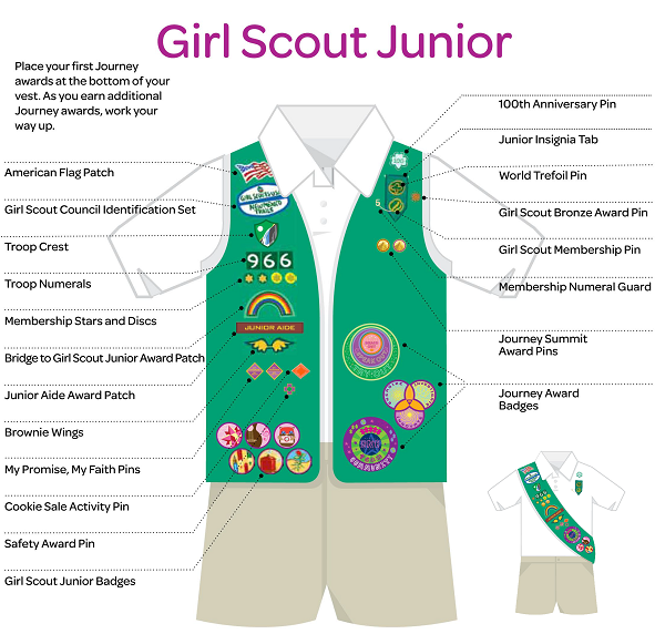 about girl scouts kits amp patches girl scouts of