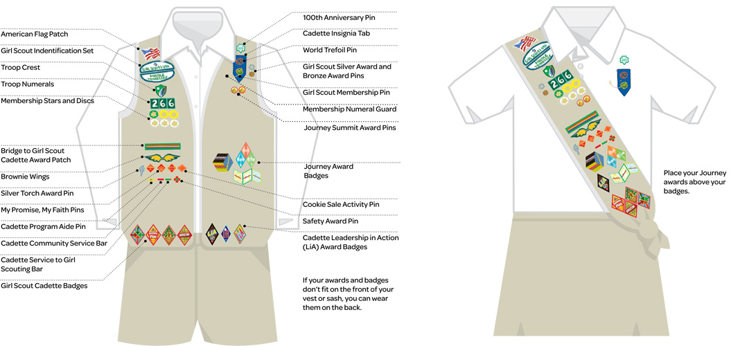 About Girl Scouts | Kits & Patches | Girl Scouts of ...